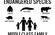 Are You Middle Class? Find Out Here