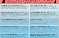 How to Master Any Game…or Life