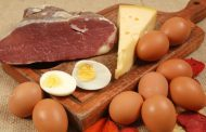The Myth About Cholesterol